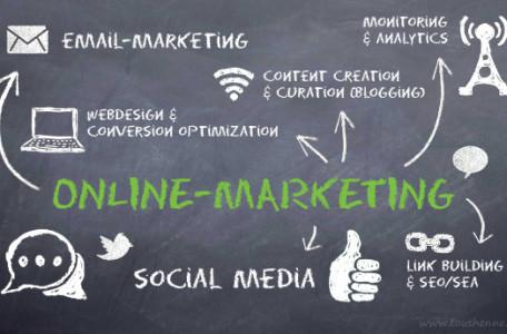 fare-Web-Marketing